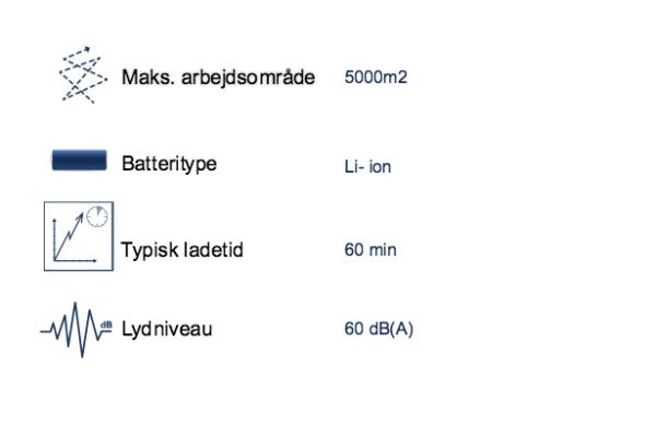 Tabel-550